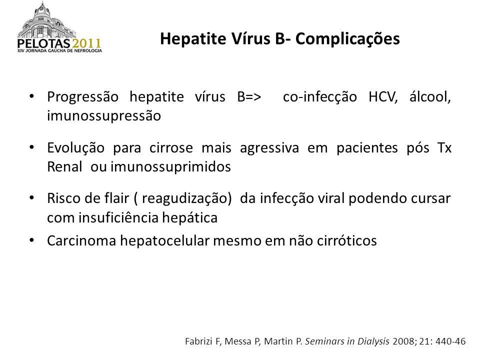 Hepatite Vírus B- Complicações Progressão hepatite vírus B=> co-infecção HCV, álcool, imunossupressão Evolução para cirrose mais agressiva em paciente
