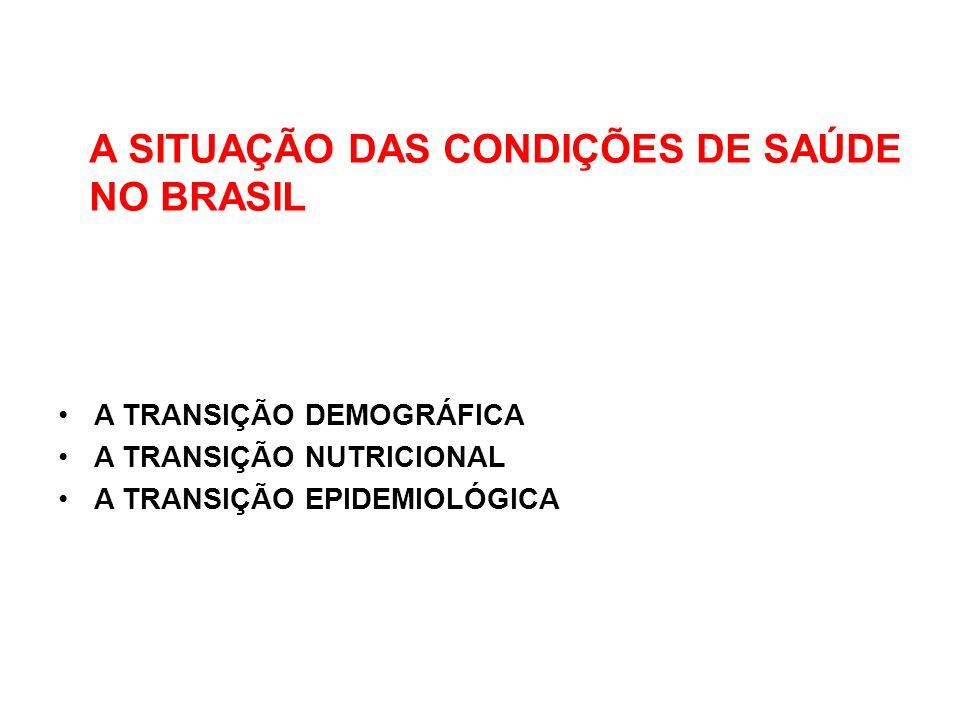 A SITUAÇÃO DAS CONDIÇÕES DE SAÚDE NO BRASIL A TRANSIÇÃO DEMOGRÁFICA A TRANSIÇÃO NUTRICIONAL A TRANSIÇÃO EPIDEMIOLÓGICA