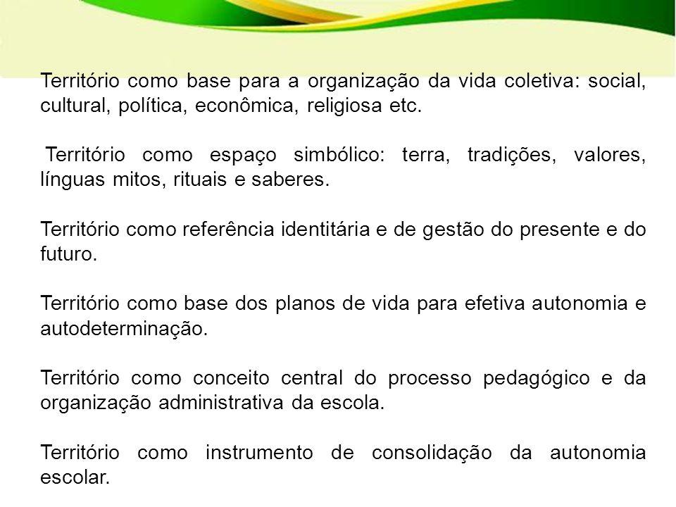 Território como base para a organização da vida coletiva: social, cultural, política, econômica, religiosa etc.