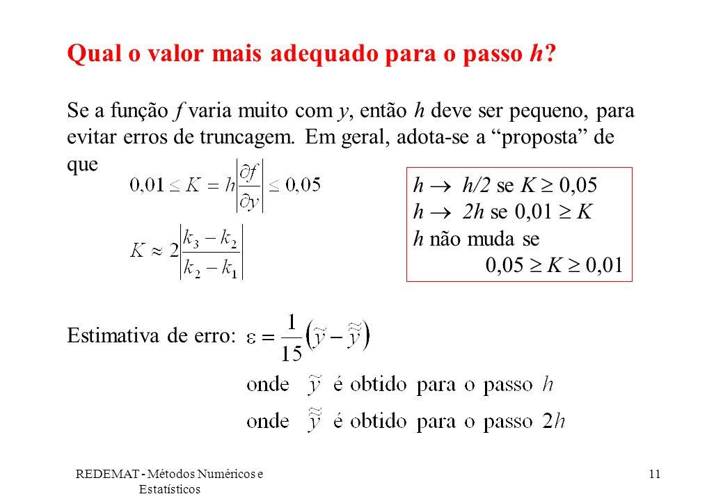 REDEMAT - Métodos Numéricos e Estatísticos 11 Qual o valor mais adequado para o passo h? Se a função f varia muito com y, então h deve ser pequeno, pa