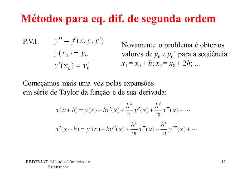 REDEMAT - Métodos Numéricos e Estatísticos 12 Métodos para eq. dif. de segunda ordem P.V.I. Novamente o problema é obter os valores de y n e y n ´ par