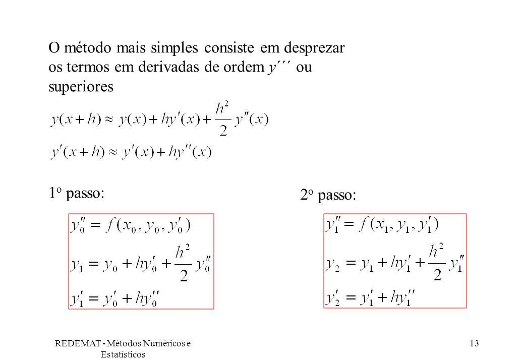 REDEMAT - Métodos Numéricos e Estatísticos 13 O método mais simples consiste em desprezar os termos em derivadas de ordem y´´´ ou superiores 1 o passo