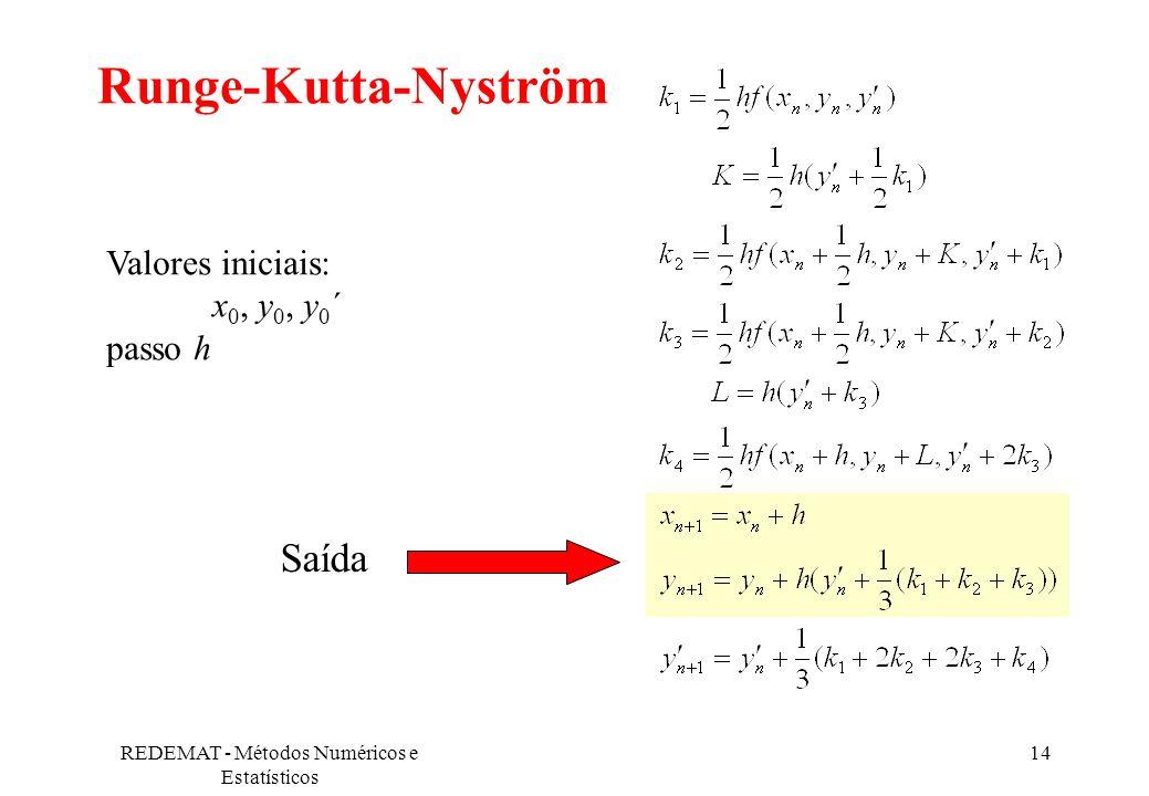 REDEMAT - Métodos Numéricos e Estatísticos 14 Runge-Kutta-Nyström Valores iniciais: x 0, y 0, y 0 ´ passo h Saída