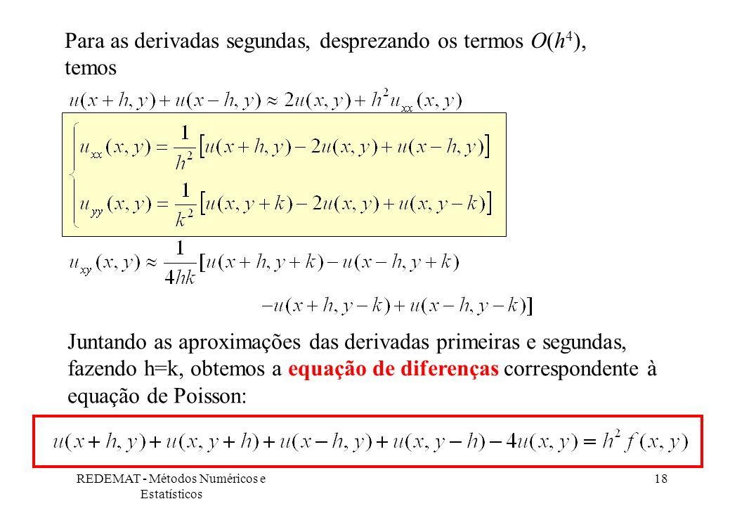 REDEMAT - Métodos Numéricos e Estatísticos 18 Para as derivadas segundas, desprezando os termos O(h 4 ), temos Juntando as aproximações das derivadas