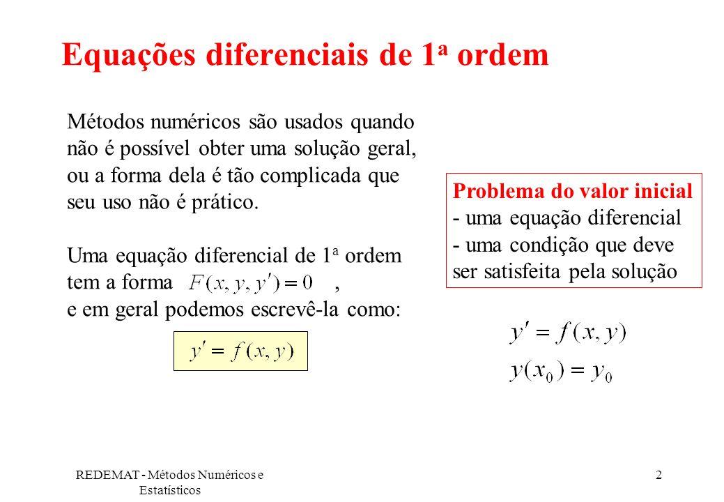 REDEMAT - Métodos Numéricos e Estatísticos 3 Os métodos que estudaremos partem da idéia de que o espaço da variável independente (x) pode ser discretizado, formando uma rede x 0 x 1 = x 0 +h x 2 = x 1 +h.......
