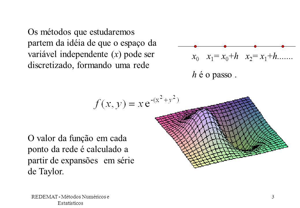 REDEMAT - Métodos Numéricos e Estatísticos 4 Método de Euler ou Euler-Cauchy O valor de y para um passo h é dado pela expansão: Como em geral h é pequeno, suprimimos os termos de ordem O(h 2 ): h 2, h 3,.....