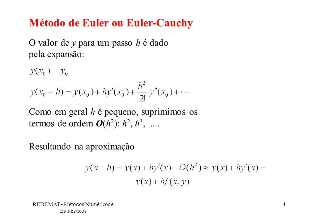 REDEMAT - Métodos Numéricos e Estatísticos 4 Método de Euler ou Euler-Cauchy O valor de y para um passo h é dado pela expansão: Como em geral h é pequ