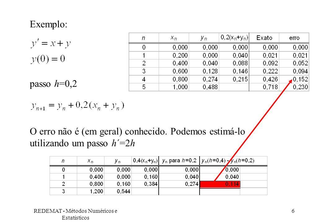 REDEMAT - Métodos Numéricos e Estatísticos 6 Exemplo: passo h=0,2 O erro não é (em geral) conhecido. Podemos estimá-lo utilizando um passo h´=2h