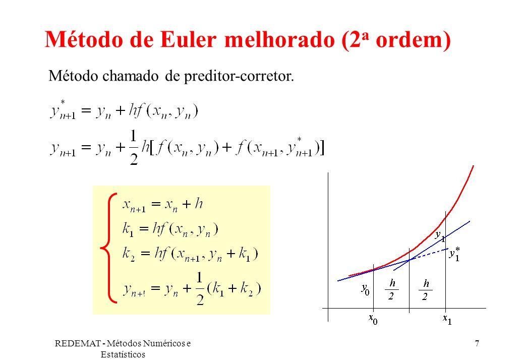 REDEMAT - Métodos Numéricos e Estatísticos 18 Para as derivadas segundas, desprezando os termos O(h 4 ), temos Juntando as aproximações das derivadas primeiras e segundas, fazendo h=k, obtemos a equação de diferenças correspondente à equação de Poisson: