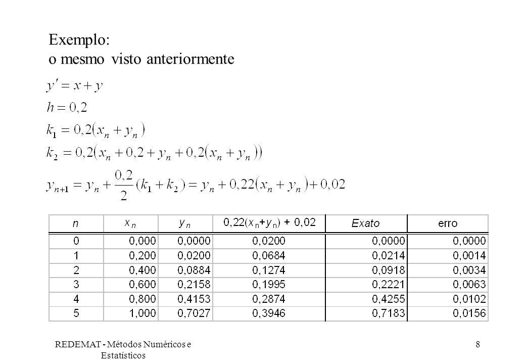 REDEMAT - Métodos Numéricos e Estatísticos 9 Método de Runge-Kutta (4 a ordem) Se f(x,y) não depender de y, o método reduz-se à regra de integração de Simpson
