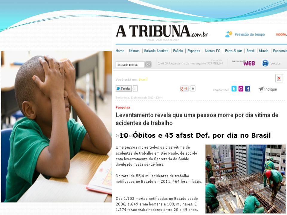 10 Óbitos e 45 afast Def. por dia no Brasil