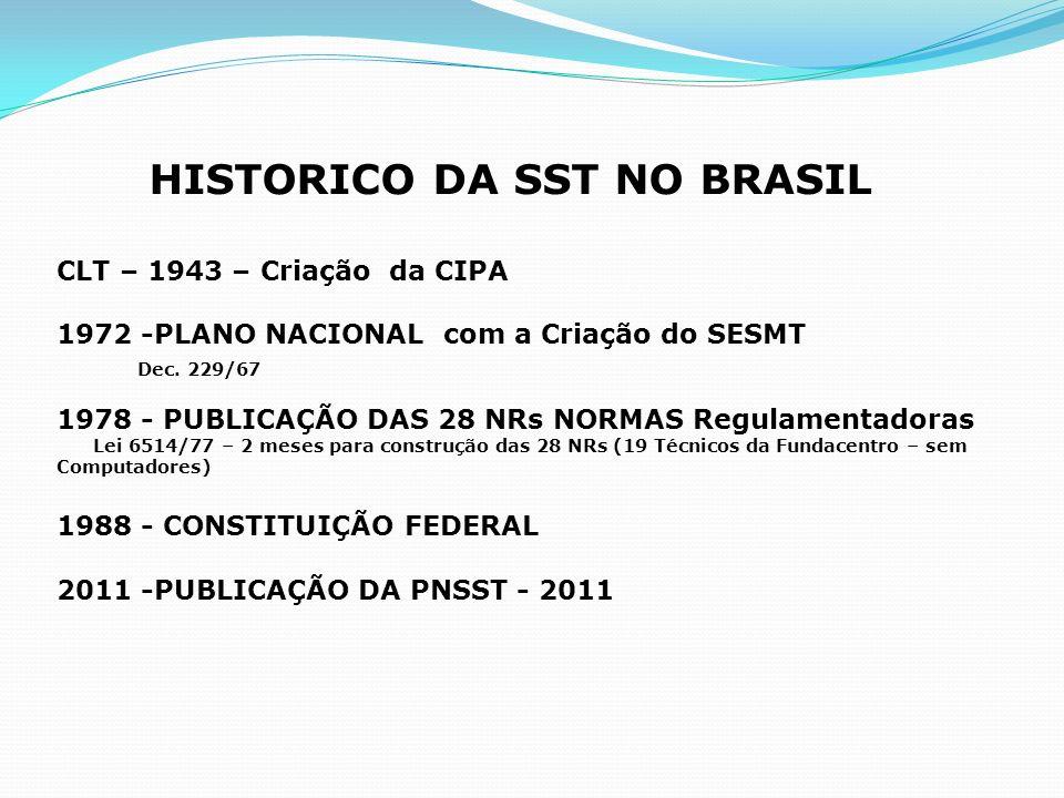 MUDANÇA DE PARADGMAS EM SST