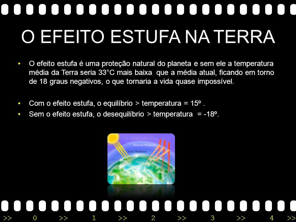 >>0 >>1 >> 2 >> 3 >> 4 >> O EFEITO ESTUFA NA TERRA O efeito estufa é uma proteção natural do planeta e sem ele a temperatura média da Terra seria 33°C