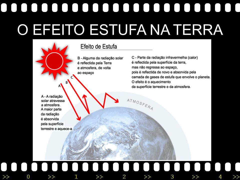 >>0 >>1 >> 2 >> 3 >> 4 >> O EFEITO ESTUFA NA TERRA