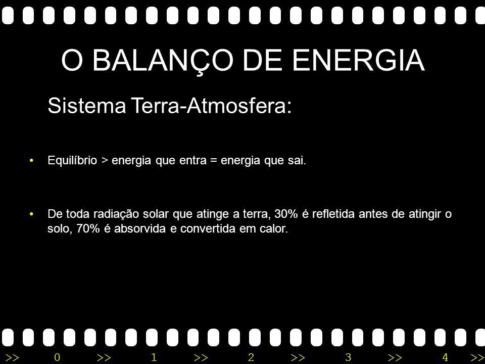 >>0 >>1 >> 2 >> 3 >> 4 >> O BALANÇO DE ENERGIA Sistema Terra-Atmosfera: Equilíbrio > energia que entra = energia que sai. De toda radiação solar que a