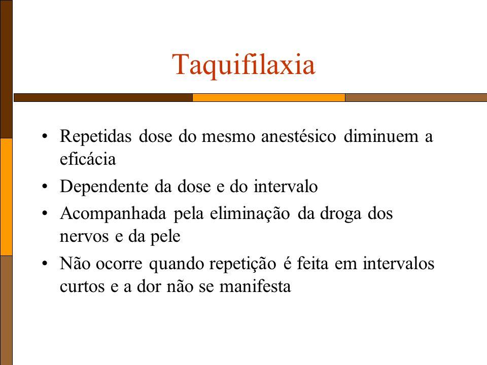 Taquifilaxia Repetidas dose do mesmo anestésico diminuem a eficácia Dependente da dose e do intervalo Acompanhada pela eliminação da droga dos nervos e da pele Não ocorre quando repetição é feita em intervalos curtos e a dor não se manifesta