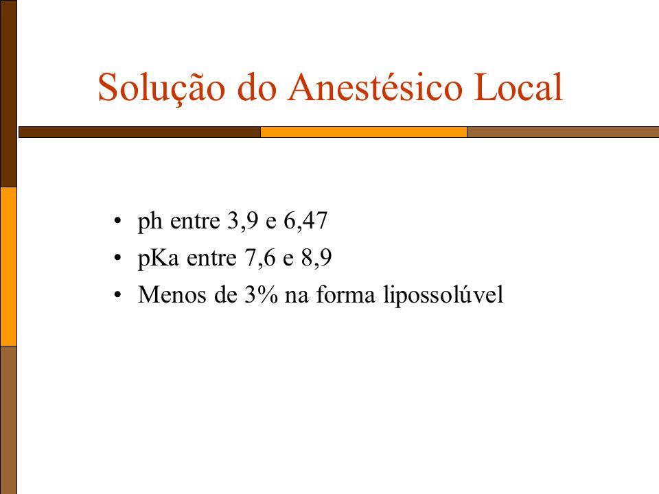 Solução do Anestésico Local ph entre 3,9 e 6,47 pKa entre 7,6 e 8,9 Menos de 3% na forma lipossolúvel