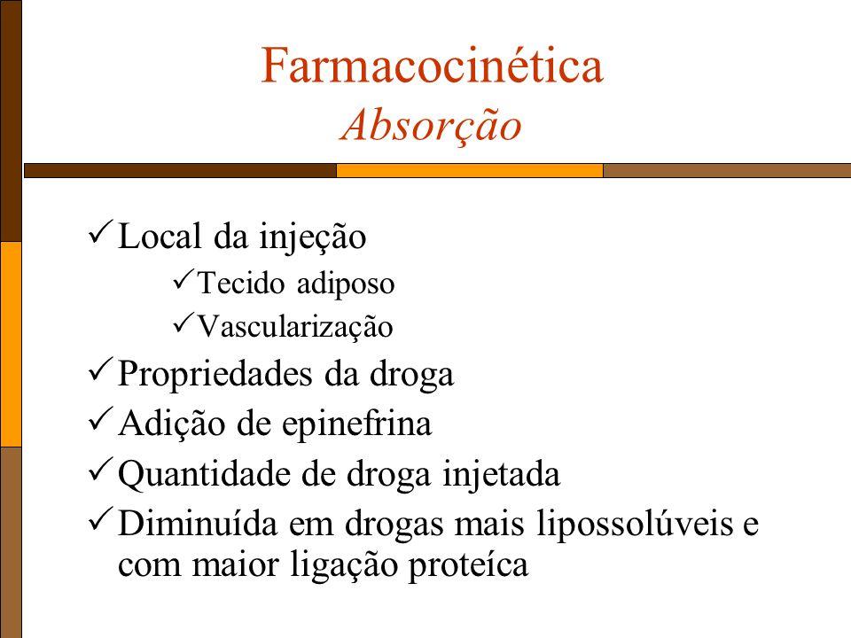 Farmacocinética Absorção Local da injeção Tecido adiposo Vascularização Propriedades da droga Adição de epinefrina Quantidade de droga injetada Diminuída em drogas mais lipossolúveis e com maior ligação proteíca