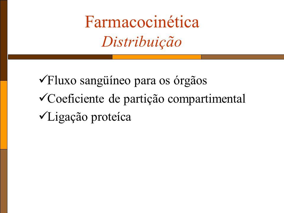 Farmacocinética Distribuição Fluxo sangüíneo para os órgãos Coeficiente de partição compartimental Ligação proteíca