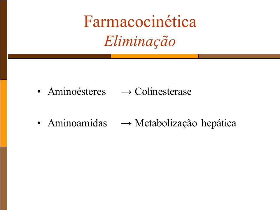 Farmacocinética Eliminação Aminoésteres Colinesterase Aminoamidas Metabolização hepática