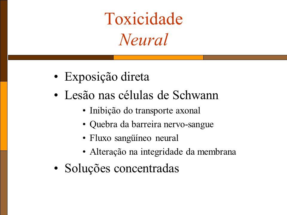 Toxicidade Neural Exposição direta Lesão nas células de Schwann Inibição do transporte axonal Quebra da barreira nervo-sangue Fluxo sangüíneo neural Alteração na integridade da membrana Soluções concentradas