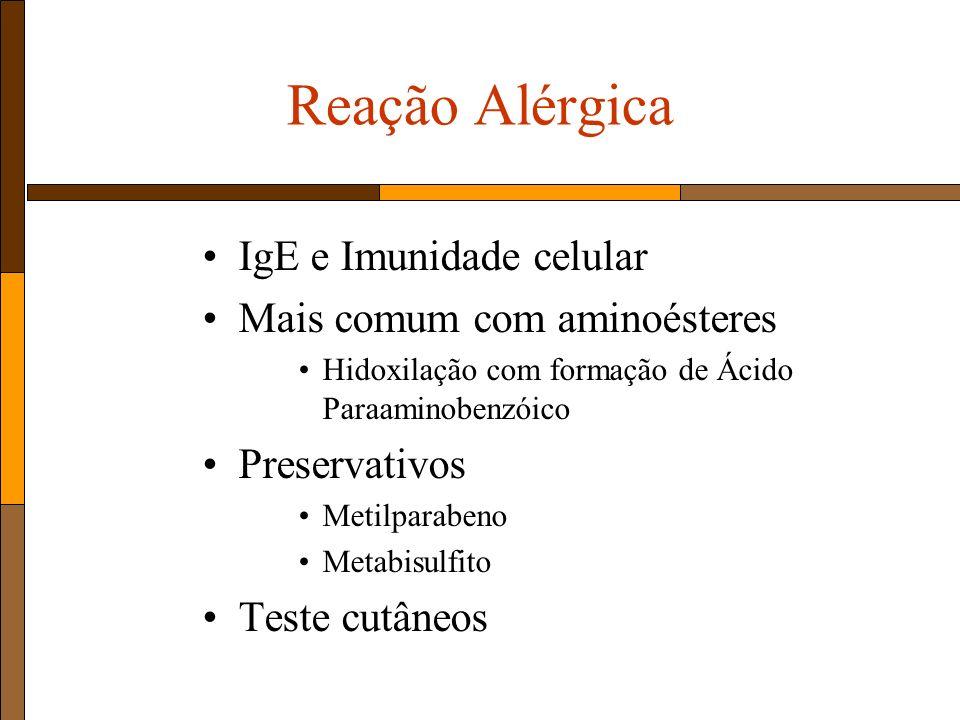 Reação Alérgica IgE e Imunidade celular Mais comum com aminoésteres Hidoxilação com formação de Ácido Paraaminobenzóico Preservativos Metilparabeno Metabisulfito Teste cutâneos