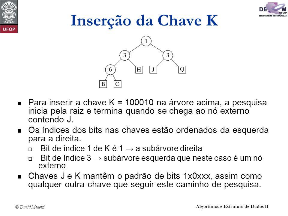 © David Menotti Algoritmos e Estrutura de Dados II Inserção da Chave K Para inserir a chave K = 100010 na árvore acima, a pesquisa inicia pela raiz e termina quando se chega ao nó externo contendo J.
