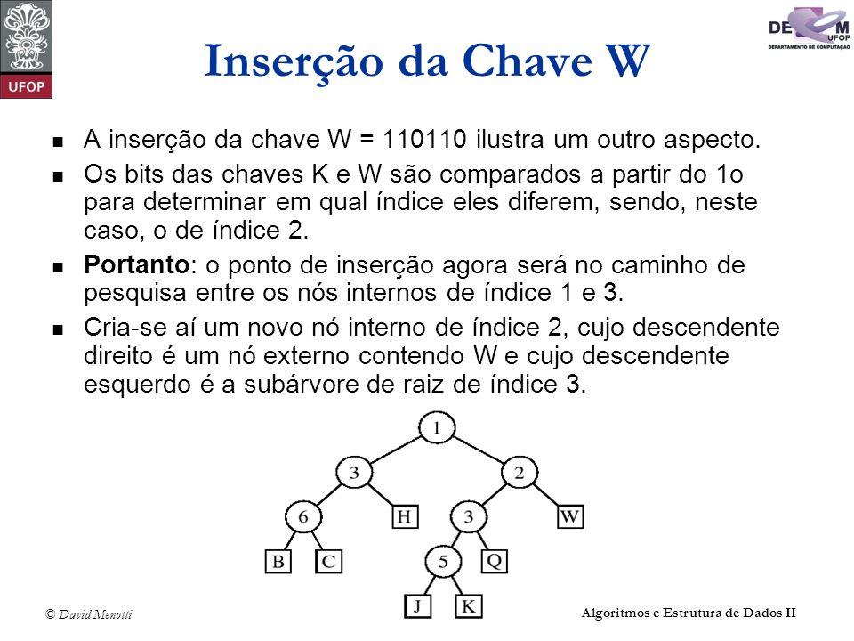 © David Menotti Algoritmos e Estrutura de Dados II Inserção da Chave W A inserção da chave W = 110110 ilustra um outro aspecto.