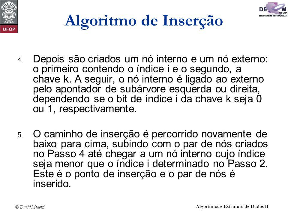 © David Menotti Algoritmos e Estrutura de Dados II Algoritmo de Inserção 4.