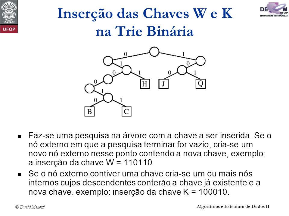 © David Menotti Algoritmos e Estrutura de Dados II Inserção das Chaves W e K na Trie Binária Faz-se uma pesquisa na árvore com a chave a ser inserida.