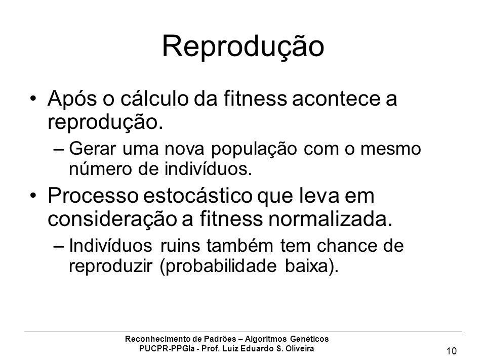 Reconhecimento de Padrões – Algoritmos Genéticos PUCPR-PPGIa - Prof. Luiz Eduardo S. Oliveira 10 Reprodução Após o cálculo da fitness acontece a repro