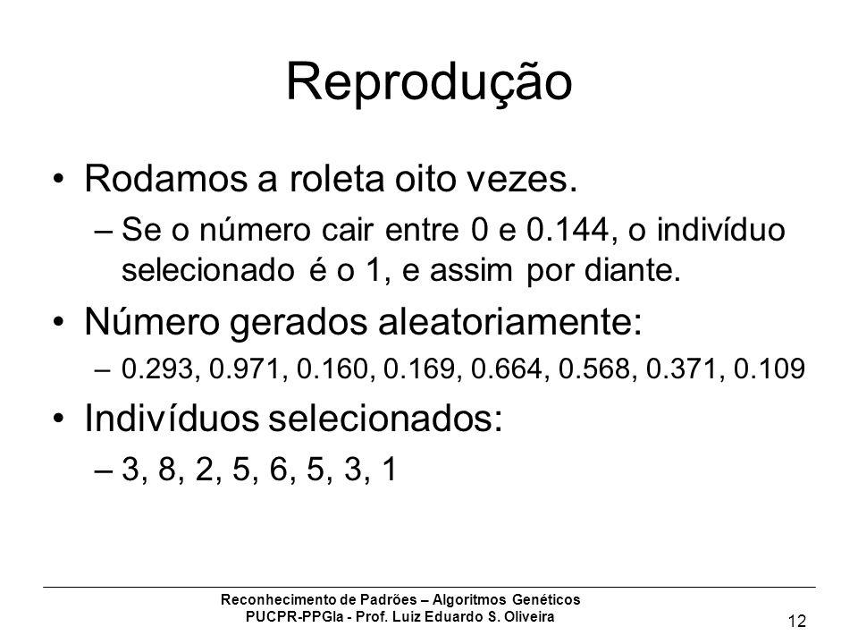 Reconhecimento de Padrões – Algoritmos Genéticos PUCPR-PPGIa - Prof. Luiz Eduardo S. Oliveira 12 Reprodução Rodamos a roleta oito vezes. –Se o número