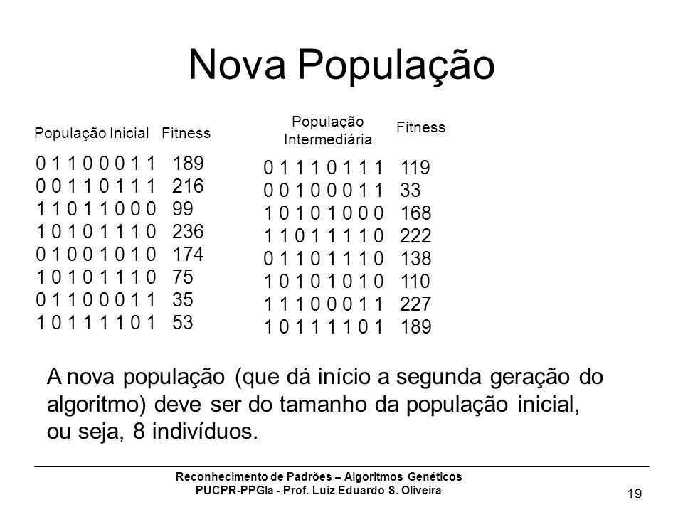 Reconhecimento de Padrões – Algoritmos Genéticos PUCPR-PPGIa - Prof. Luiz Eduardo S. Oliveira 19 Nova População 0 1 1 0 0 0 1 1189 0 0 1 1 0 1 1 1216