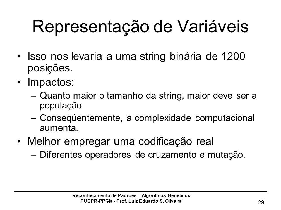 Reconhecimento de Padrões – Algoritmos Genéticos PUCPR-PPGIa - Prof. Luiz Eduardo S. Oliveira 29 Representação de Variáveis Isso nos levaria a uma str