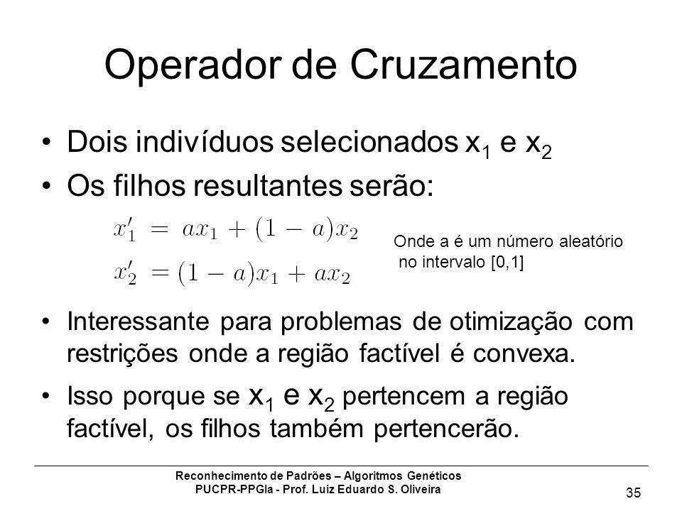 Reconhecimento de Padrões – Algoritmos Genéticos PUCPR-PPGIa - Prof. Luiz Eduardo S. Oliveira 35 Operador de Cruzamento Dois indivíduos selecionados x