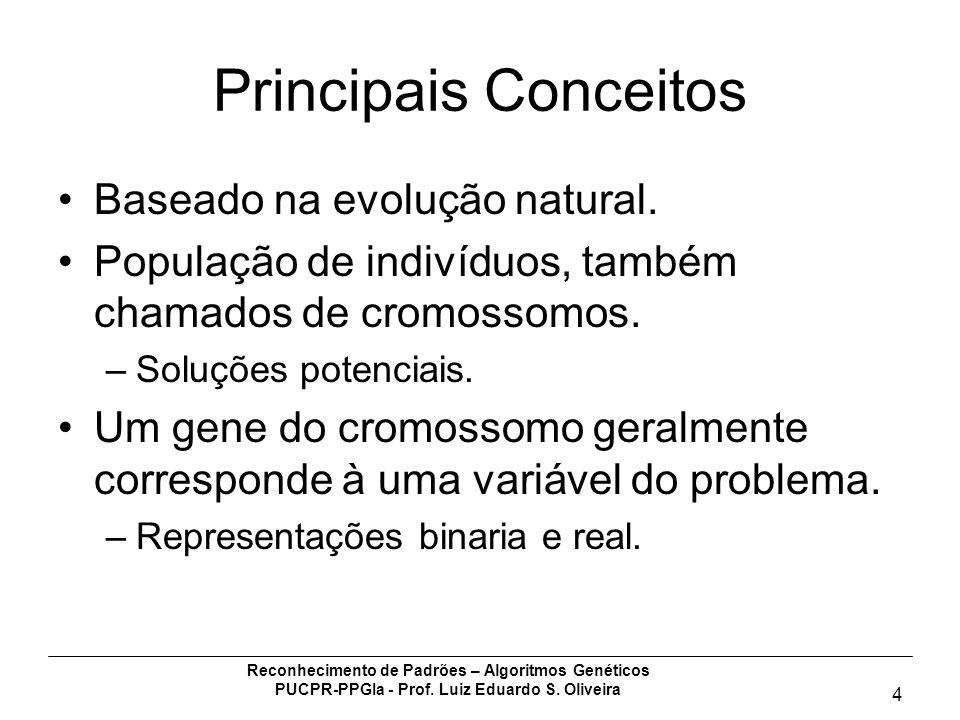 Reconhecimento de Padrões – Algoritmos Genéticos PUCPR-PPGIa - Prof. Luiz Eduardo S. Oliveira 4 Principais Conceitos Baseado na evolução natural. Popu