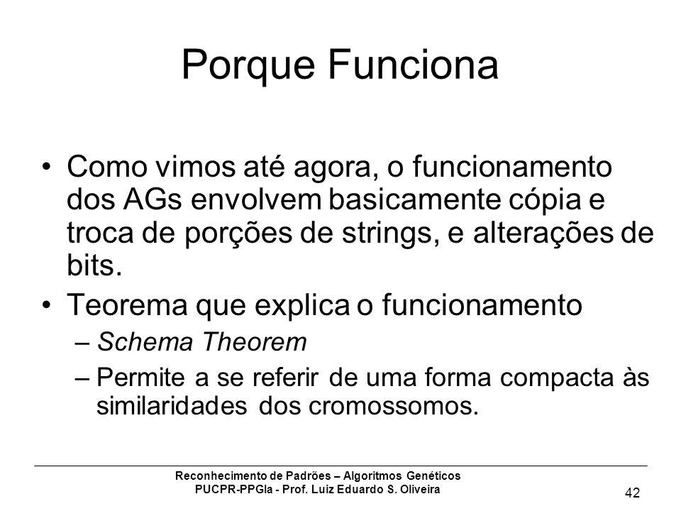 Reconhecimento de Padrões – Algoritmos Genéticos PUCPR-PPGIa - Prof. Luiz Eduardo S. Oliveira 42 Porque Funciona Como vimos até agora, o funcionamento