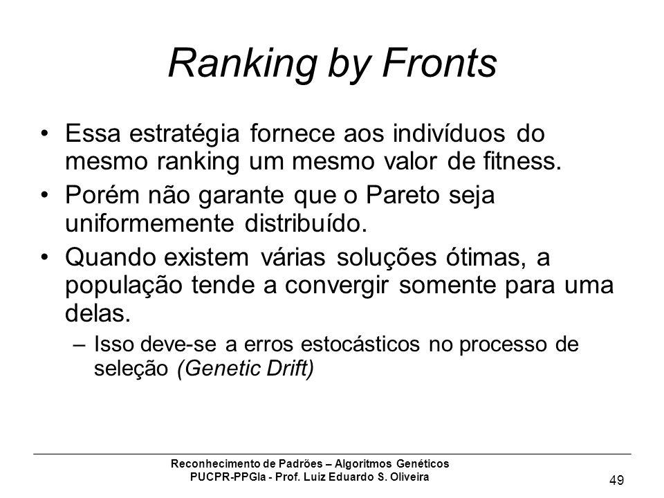 Reconhecimento de Padrões – Algoritmos Genéticos PUCPR-PPGIa - Prof. Luiz Eduardo S. Oliveira 49 Ranking by Fronts Essa estratégia fornece aos indivíd