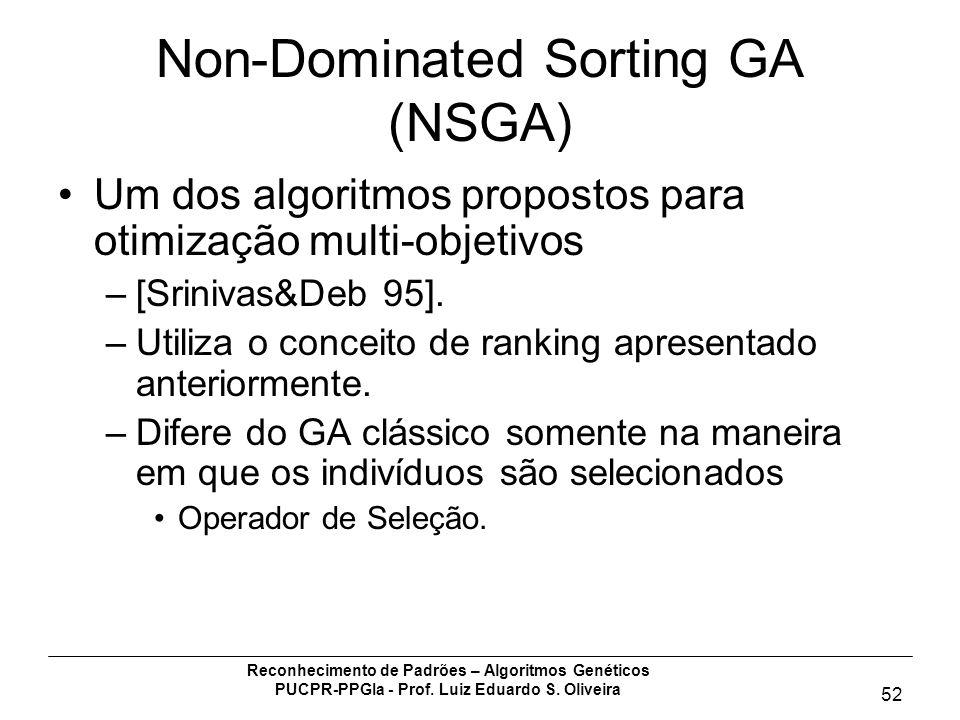 Reconhecimento de Padrões – Algoritmos Genéticos PUCPR-PPGIa - Prof. Luiz Eduardo S. Oliveira 52 Non-Dominated Sorting GA (NSGA) Um dos algoritmos pro
