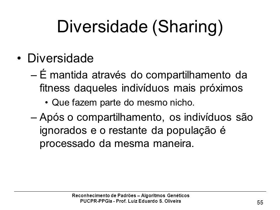 Reconhecimento de Padrões – Algoritmos Genéticos PUCPR-PPGIa - Prof. Luiz Eduardo S. Oliveira 55 Diversidade (Sharing) Diversidade –É mantida através