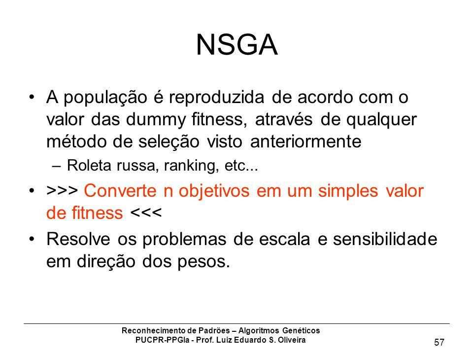 Reconhecimento de Padrões – Algoritmos Genéticos PUCPR-PPGIa - Prof. Luiz Eduardo S. Oliveira 57 NSGA A população é reproduzida de acordo com o valor