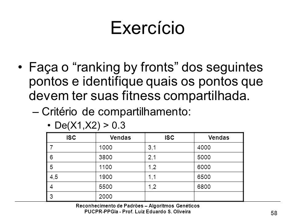 Reconhecimento de Padrões – Algoritmos Genéticos PUCPR-PPGIa - Prof. Luiz Eduardo S. Oliveira 58 Exercício Faça o ranking by fronts dos seguintes pont