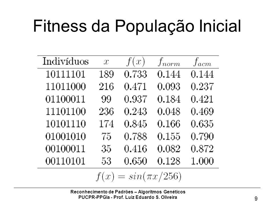 Reconhecimento de Padrões – Algoritmos Genéticos PUCPR-PPGIa - Prof. Luiz Eduardo S. Oliveira 9 Fitness da População Inicial