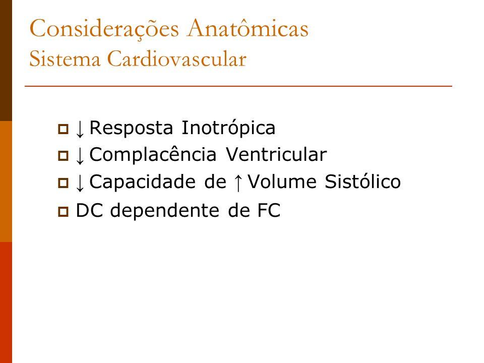 Considerações Anatômicas Sistema Cardiovascular Resposta Inotrópica Complacência Ventricular Capacidade de Volume Sistólico DC dependente de FC