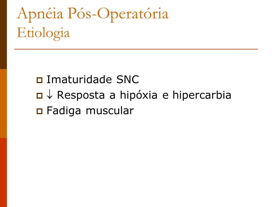 Apnéia Pós-Operatória Etiologia Imaturidade SNC Resposta a hipóxia e hipercarbia Fadiga muscular