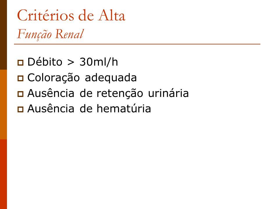 Critérios de Alta Função Renal Débito > 30ml/h Coloração adequada Ausência de retenção urinária Ausência de hematúria