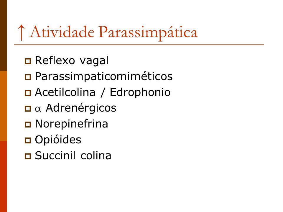Atividade Parassimpática Reflexo vagal Parassimpaticomiméticos Acetilcolina / Edrophonio Adrenérgicos Norepinefrina Opióides Succinil colina