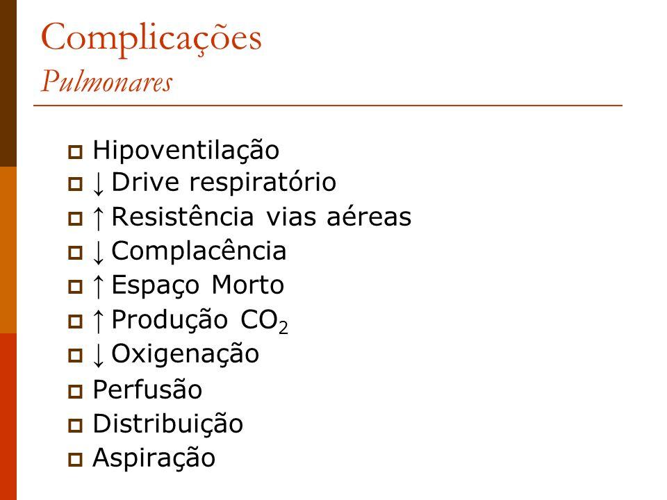 Complicações Pulmonares Hipoventilação Drive respiratório Resistência vias aéreas Complacência Espaço Morto Produção CO 2 Oxigenação Perfusão Distribu