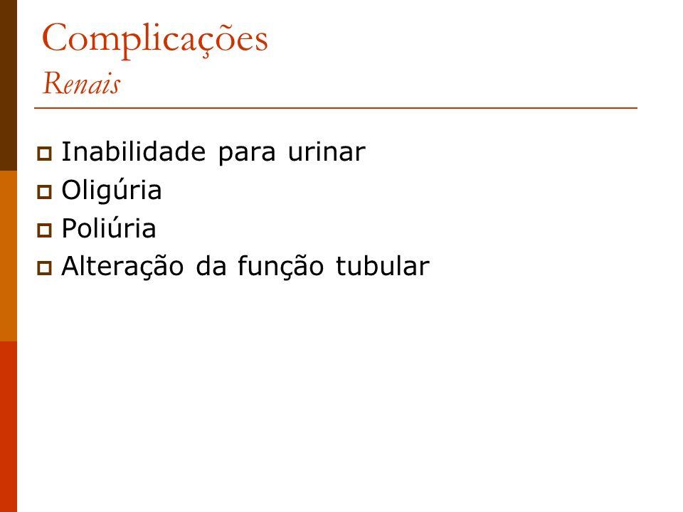 Complicações Renais Inabilidade para urinar Oligúria Poliúria Alteração da função tubular