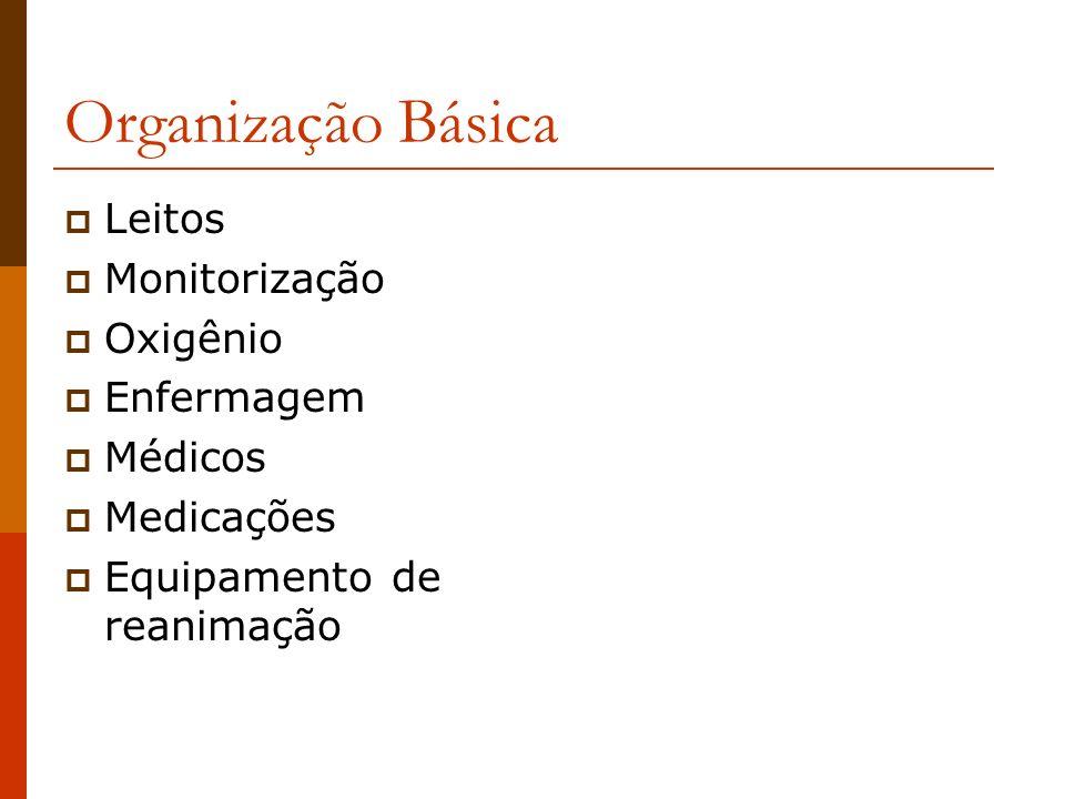 Organização Básica Leitos Monitorização Oxigênio Enfermagem Médicos Medicações Equipamento de reanimação